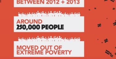 World Bank poverty report