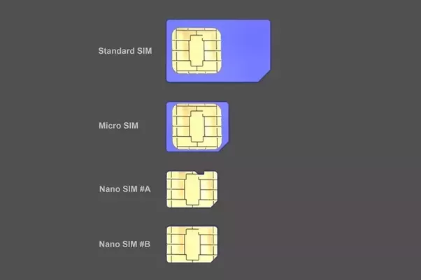 Washington Akumu: Lessons from the drill- why you should cut that SIM card