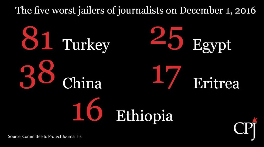Republic of the Congo president should free jailed Talassa editor