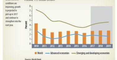 Africa Economic Update