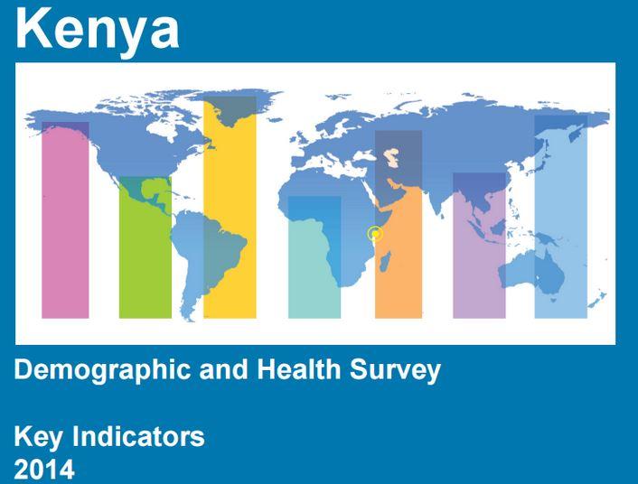 Maternal, child mortality on the decline in Kenya- Survey