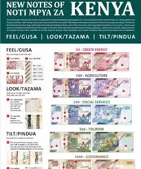 new generation currency notes